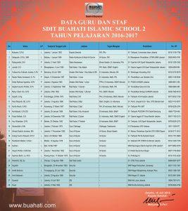 Daftar Guru2 - Copy