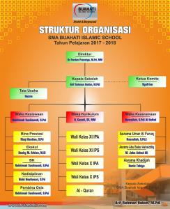 Struktur_79x97_kirim